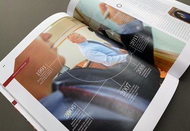 The Avonian Fall 2018 Magazine