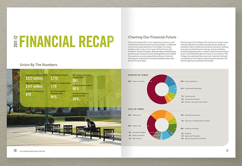 2kDesign_Annual_Report_UnionCollege_PresReport11-12_12_770x530.jpg