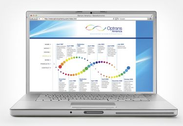 Optrans America Website