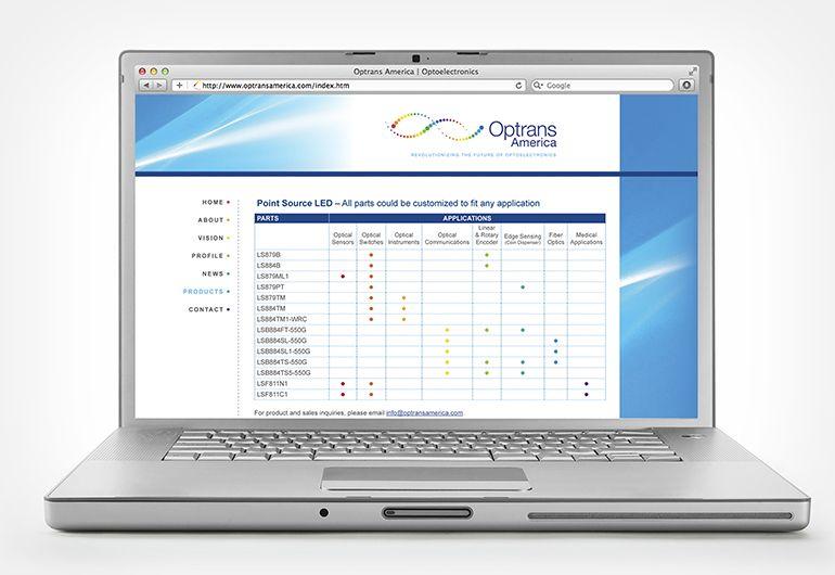 2kDesign_Web_Optrans_Timeline_computer_chart_770x530.jpg